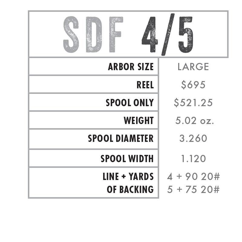 SDF 4/5 Specs