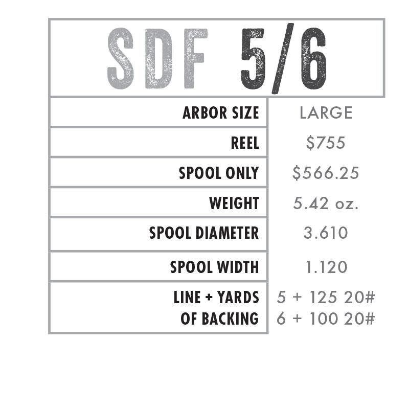 SDF 5/6 Specs