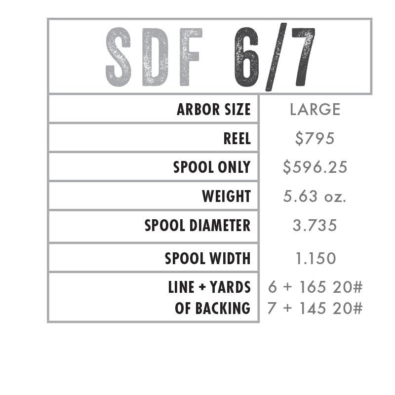 SDF 6/7 Specs
