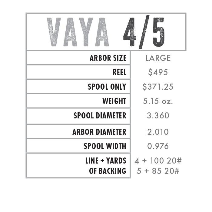 Vaya 4/5 Spec