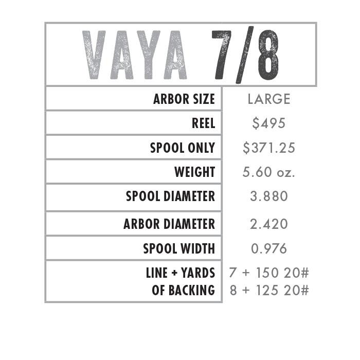 Vaya 7/8 Spec